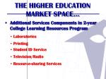 the higher education market space3