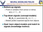 neural modeling fields basic two layer mechanism from signals to concepts