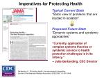 imperatives for protecting health