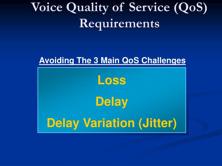 Voice Quality of Service (QoS) Requirements