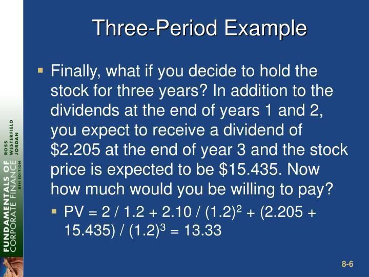 Three-Period Example