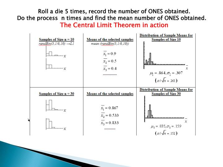 Roll a die 5 times, record the number of ONES obtained.