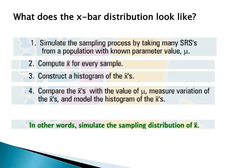 What does the x-bar distribution look like?