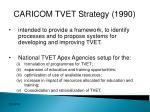 caricom tvet strategy 1990