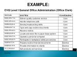 example cvq level i general office administration office clerk
