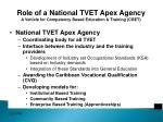 role of a national tvet apex agency a vehicle for competency based education training cbet