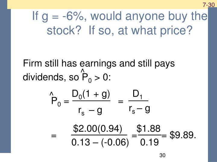 If g = -6%, would anyone buy the stock?  If so, at what price?