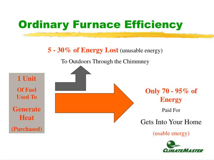 Ordinary Furnace Efficiency
