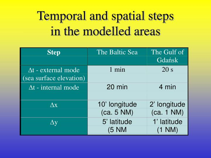 Temporal and spatial steps