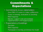 commitments expectations