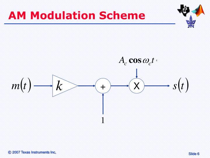 AM Modulation Scheme