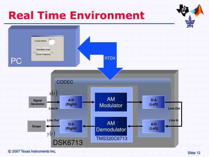 Real Time Environment