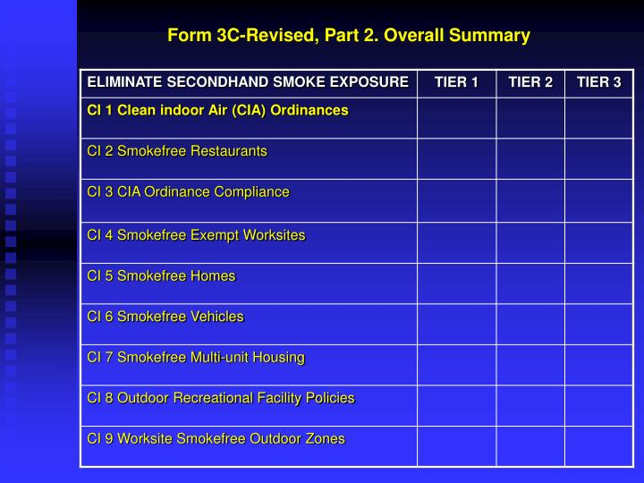Form 3C-Revised, Part 2. Overall Summary