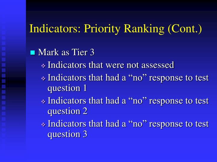 Indicators: Priority Ranking (Cont.)