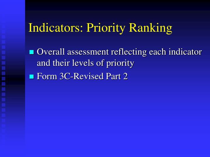 Indicators: Priority Ranking