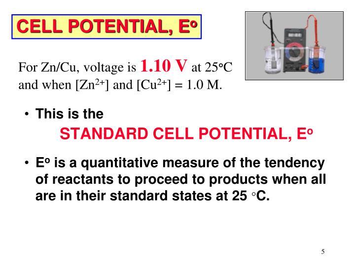 CELL POTENTIAL, E