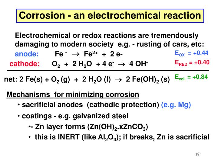 Corrosion - an electrochemical reaction