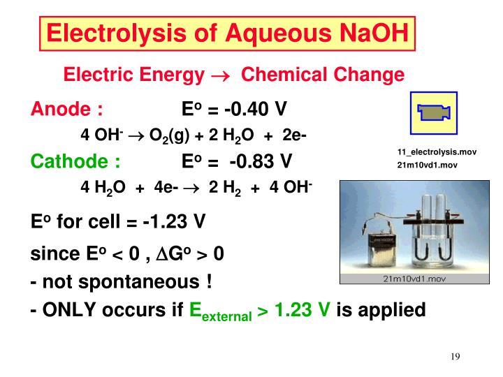 Electrolysis of Aqueous NaOH