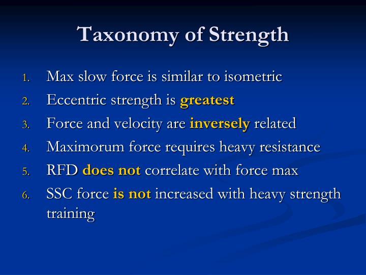 Taxonomy of Strength