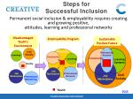 steps for successful inclusion