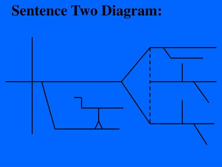 Sentence Two Diagram: