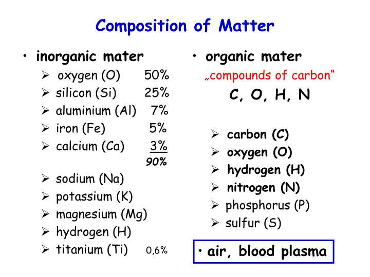inorganic mater