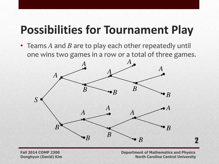 Possibilities for tournament play
