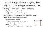 if the pointer graph has a cycle then the graph has a negative cost cycle