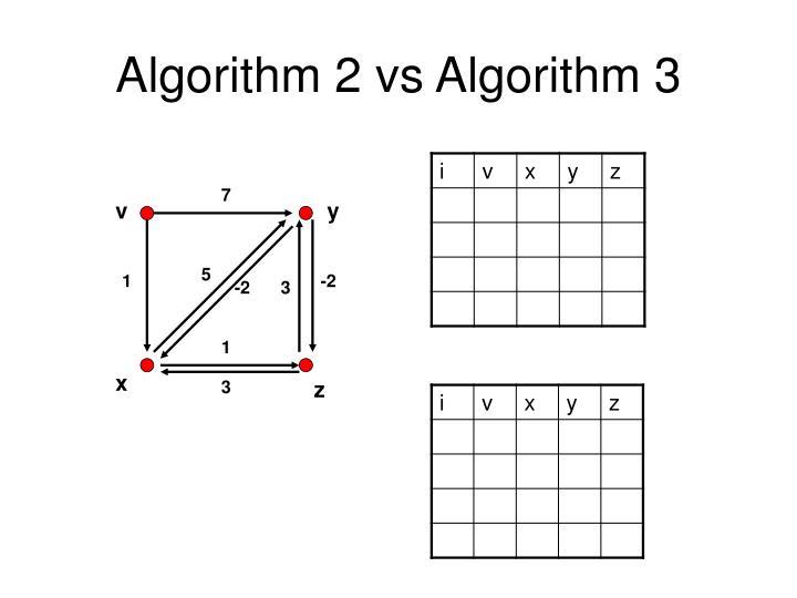 Algorithm 2 vs Algorithm 3
