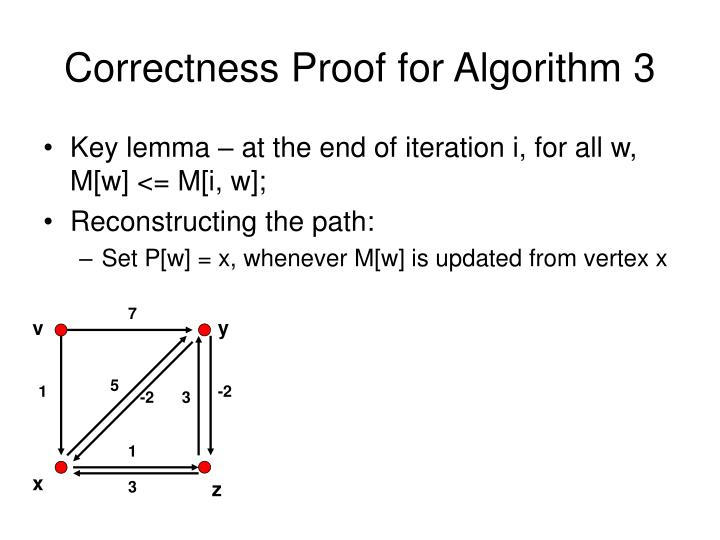 Correctness Proof for Algorithm 3
