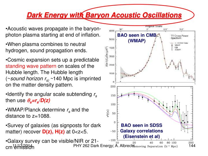 Dark Energy with Baryon Acoustic Oscillations
