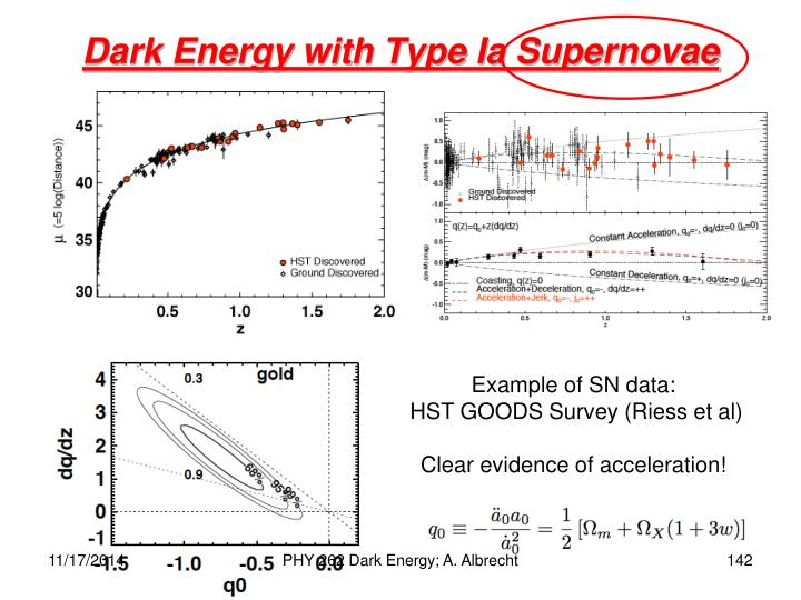 Dark Energy with Type Ia Supernovae