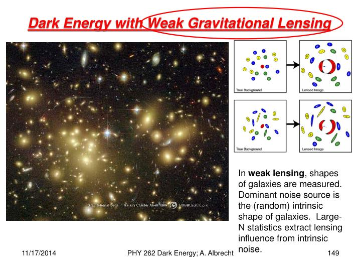 Dark Energy with Weak Gravitational Lensing