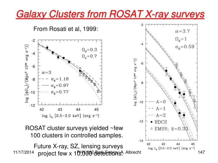 Galaxy Clusters from ROSAT X-ray surveys