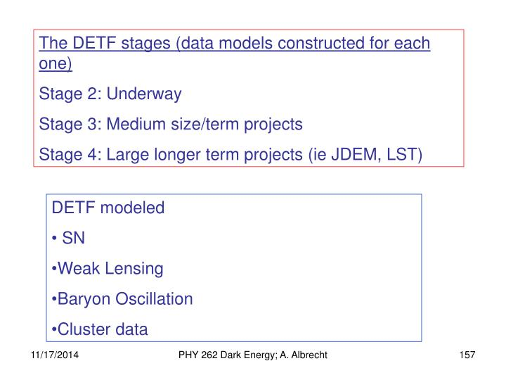 The DETF stages (data models constructed for each one)