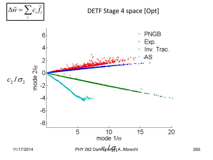 DETF Stage 4 space [Opt]