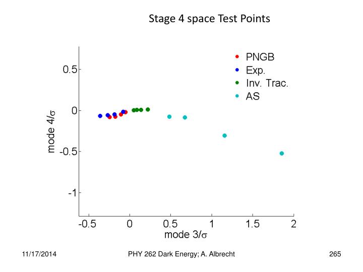 Stage 4 space Test Points