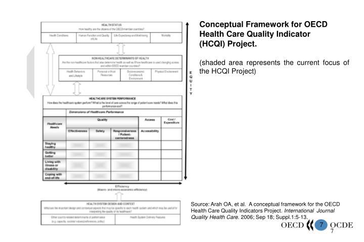 Conceptual Framework for OECD