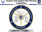 acquire and support war winning capabilities