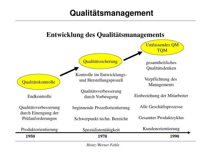 Entwicklung des Qualitätsmanagements