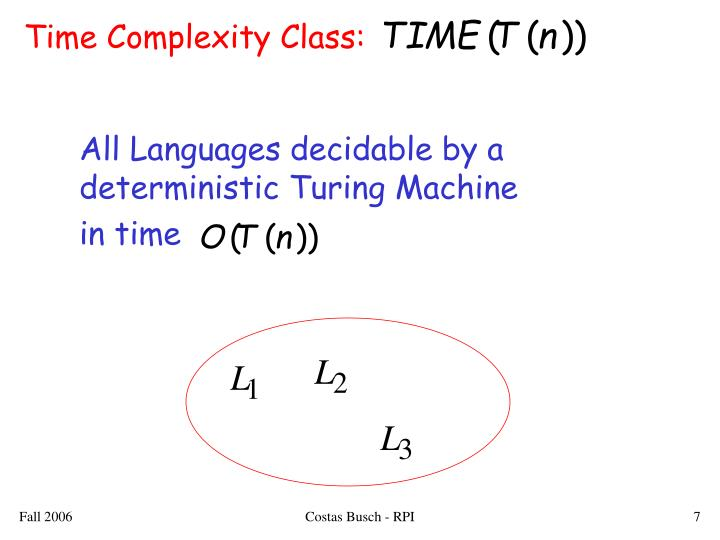 Time Complexity Class: