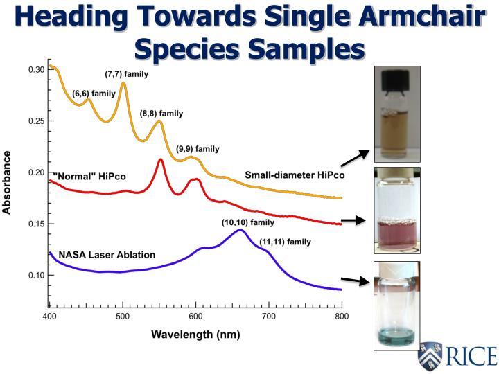 Heading Towards Single Armchair Species Samples