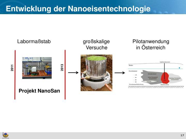 Entwicklung der Nanoeisentechnologie
