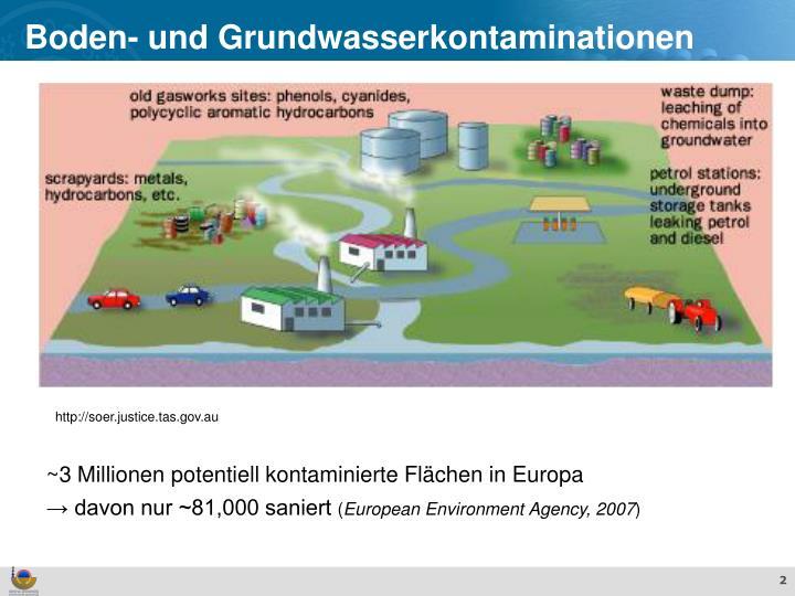 Boden- und Grundwasserkontaminationen