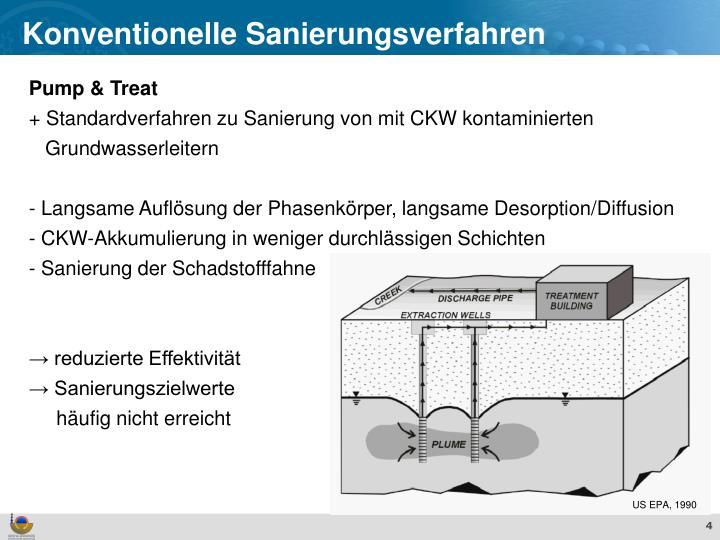 Konventionelle Sanierungsverfahren