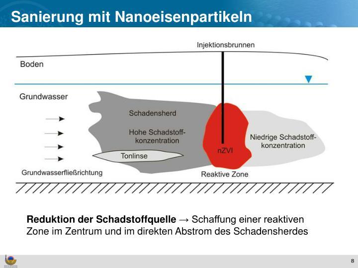 Sanierung mit Nanoeisenpartikeln