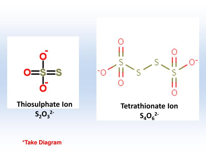Thiosulphate Ion