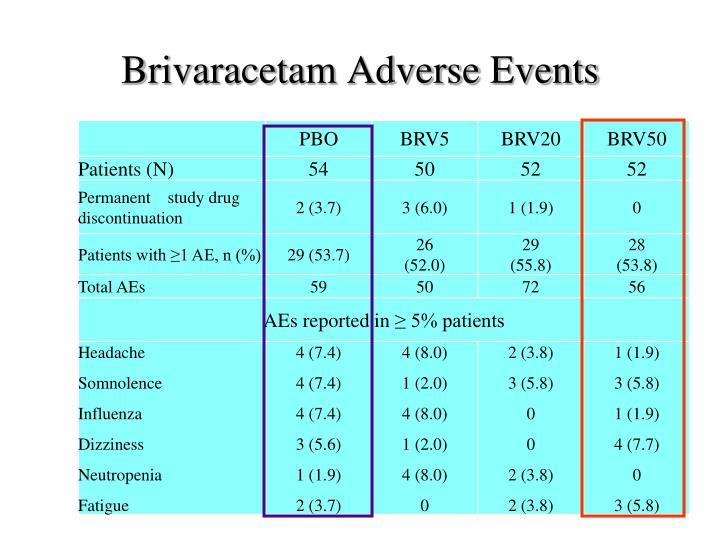 Brivaracetam Adverse Events