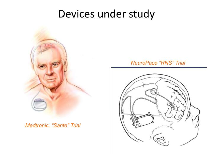 Devices under study