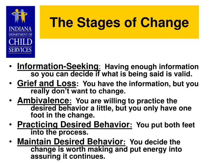 Information-Seeking